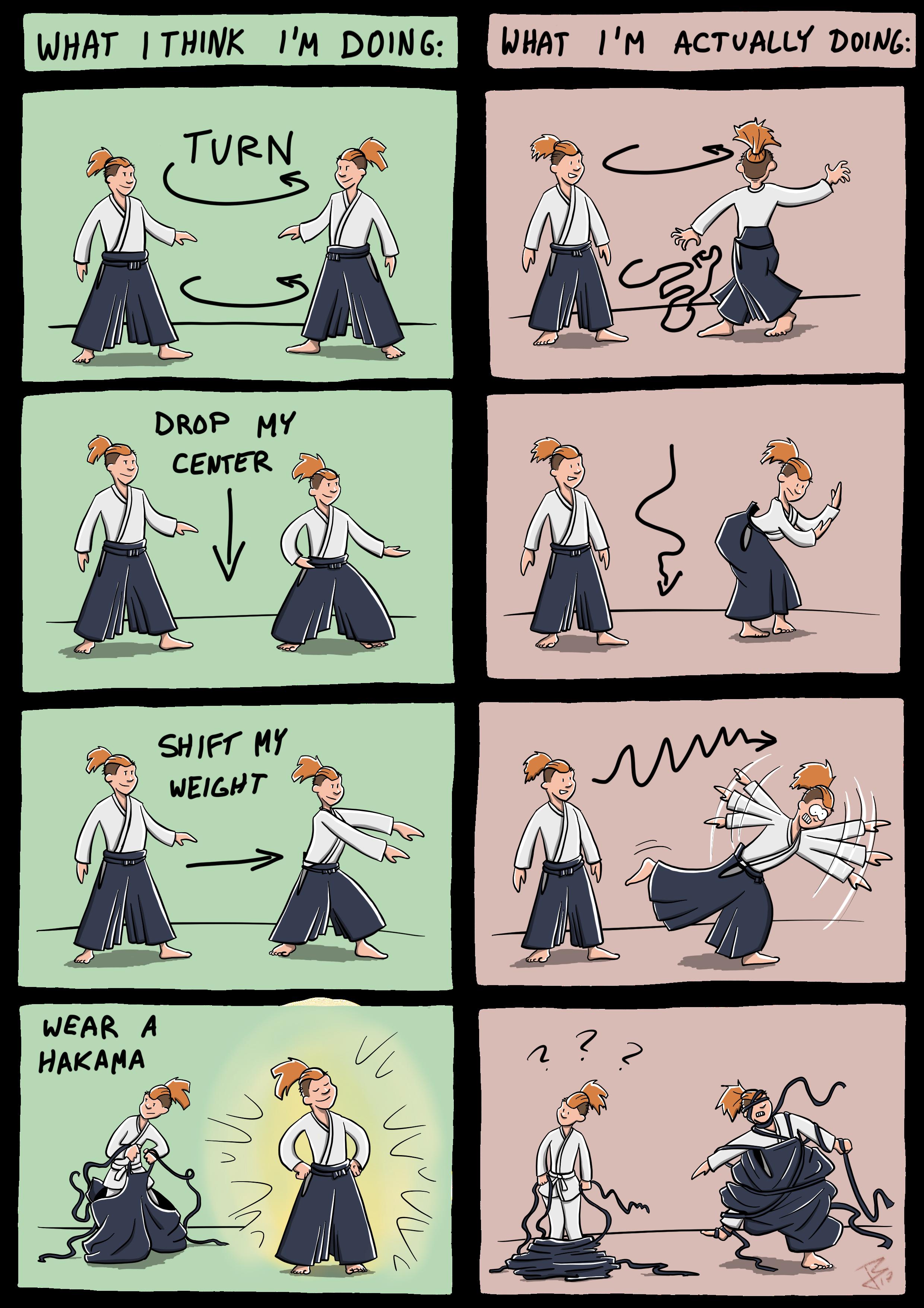 Körperkontrolle